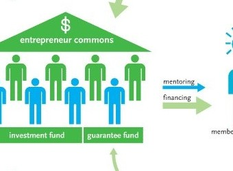 The Entrepreneur Commons
